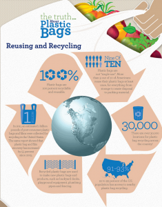 Can plastic garbage bags be recycled