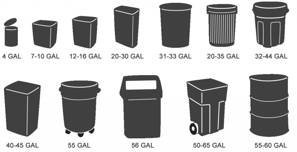 Garbage bags sizes